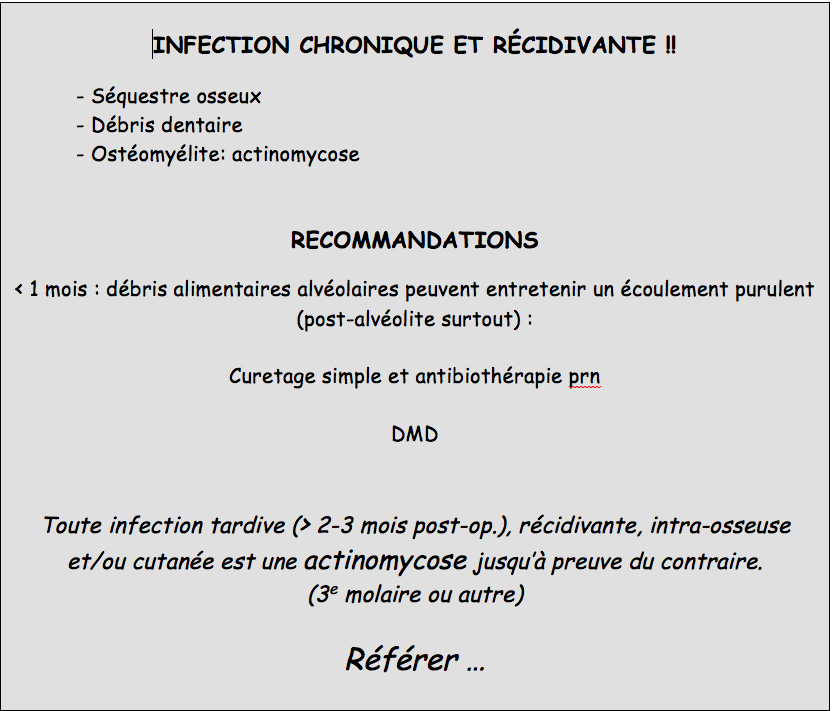 Infection chronique et recidivante -Dany Morais- Chamberland Orthodontiste a Quebec