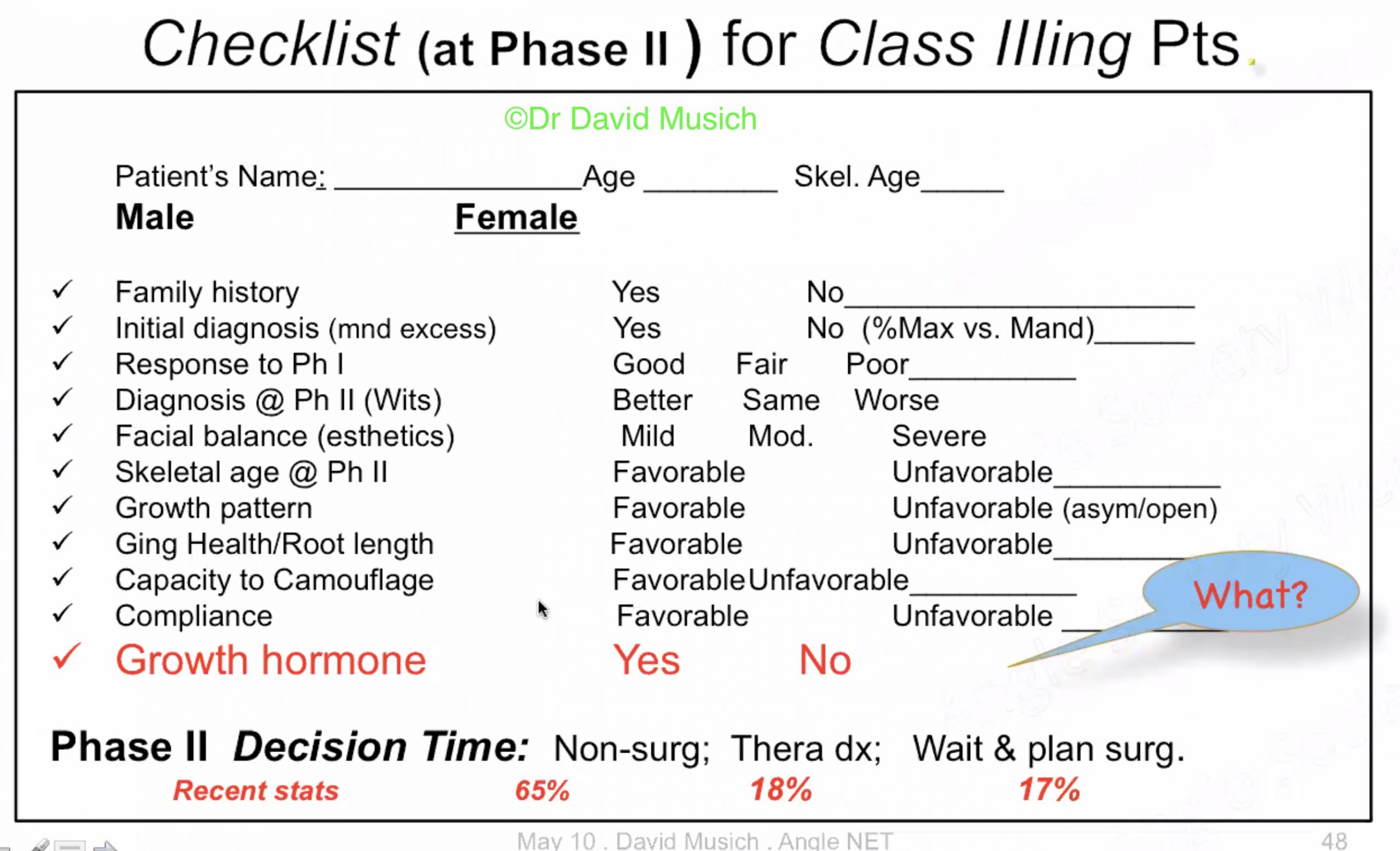 Checklist at phase II for class III patients